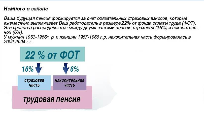 2 - увеличение трудовой пенсии
